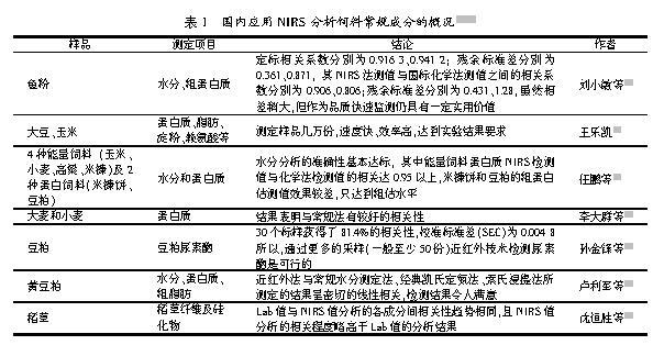 近红外光谱分析技术在饲料工业中的应用进展--中国